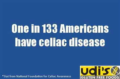 May is Celiac Awareness Month