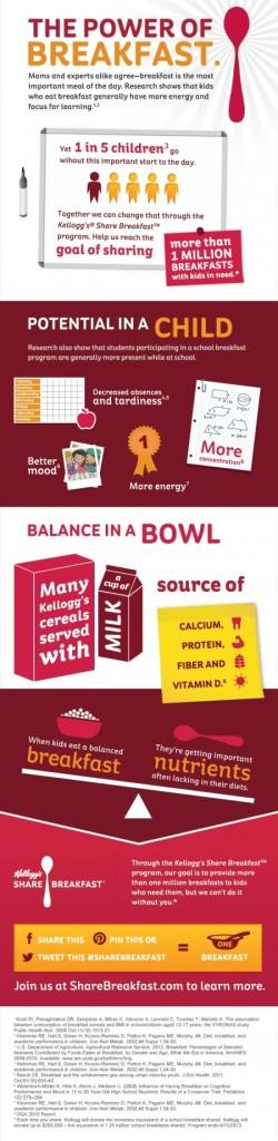 Kellogs. simple service project, feed the children, breakfast,