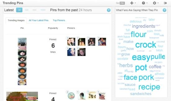 Pinterest Tips and Tricks, Trending Pins, TailwindApp