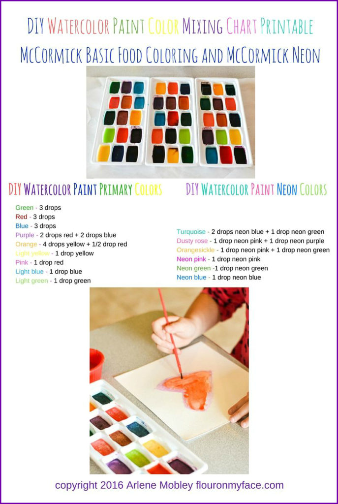 DIY Watercolor Paint Color Mixing Chart for homemade watercolor paints via flouronmyface.com